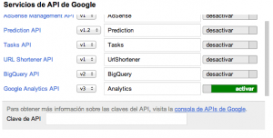 Dashboard API Google Analytics